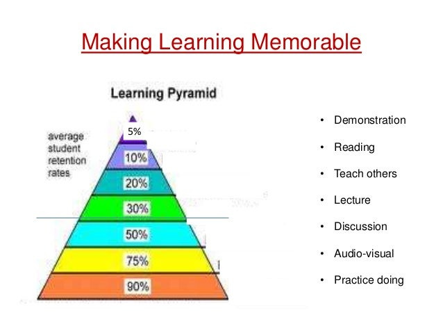 Training and the Needs of Adult Learners