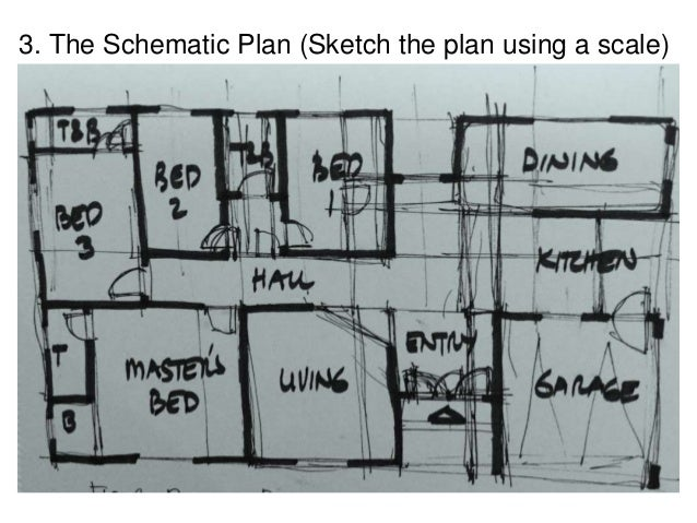 The Schematic Plan Sketch Using A Scale