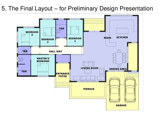 The Final Layout For Preliminary Design Presentation