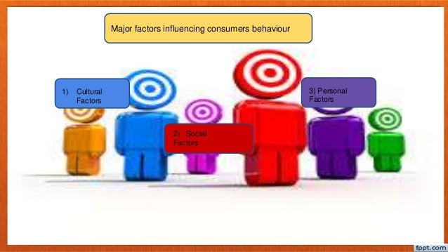 personal influence on consumer behaviour priya Personality trait theory and consumer behaviour ruby roy dholakia an empirical study was conducted to test the relevance of personality trait theory in the indian context.