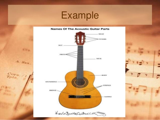 how guitars make sound essay For acoustic guitars, the string vibrations are transmitted through the bridge to the soundboard, which vibrates (largely in and out), driving sound waves inside the body which emerge from the top and through the soundhole.
