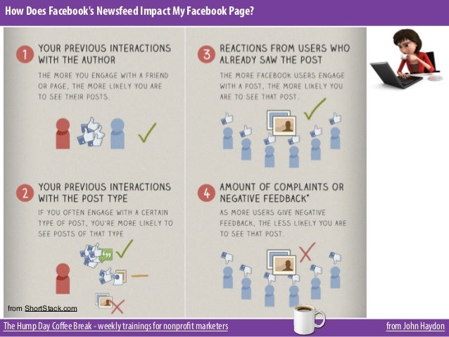 How Does Facebook's Newsfeed Algorithm Impact My Facebook Page?