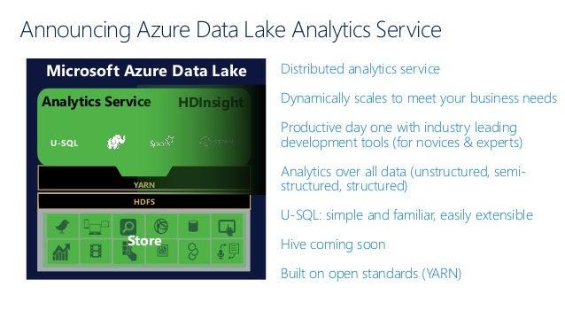 How does Microsoft solve Big Data?