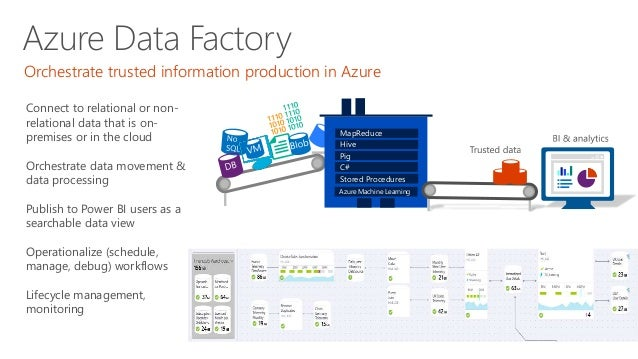 How does Microsoft solve Big Data?
