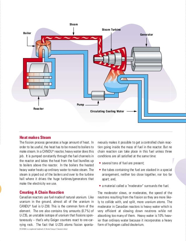 Use Of Natural Gas To Produce Electricity And Useful Heat