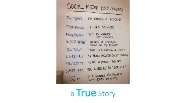 a True Story