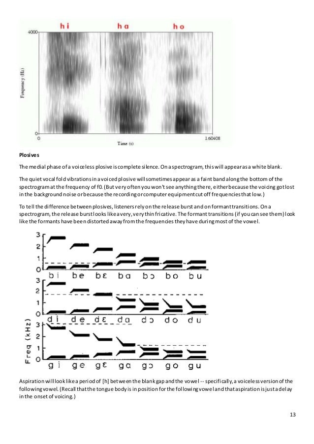 how to read a spectrogram - Ronni kaptanband co