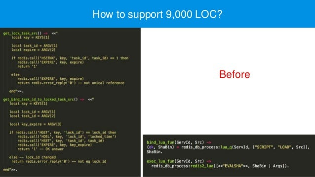 How to support 9,000 LOC? Before