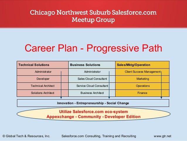 How do you build a progressive career path in salesforce.com?