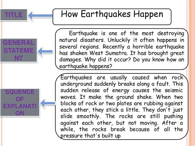 Explanation text (How Earthquake Happen)