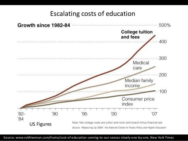 Source: www.robfreeman.com/home/cost-of-education-coming-to-our-senses-slowly-one-by-one, New York Times Escalating costs ...