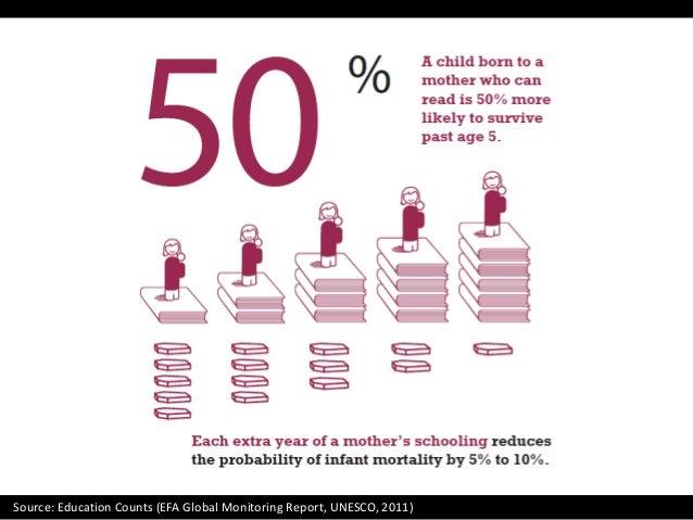 Source: Education Counts (EFA Global Monitoring Report, UNESCO, 2011)
