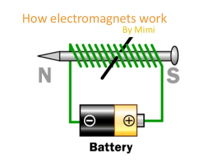 How electromagnets work               By Mimi
