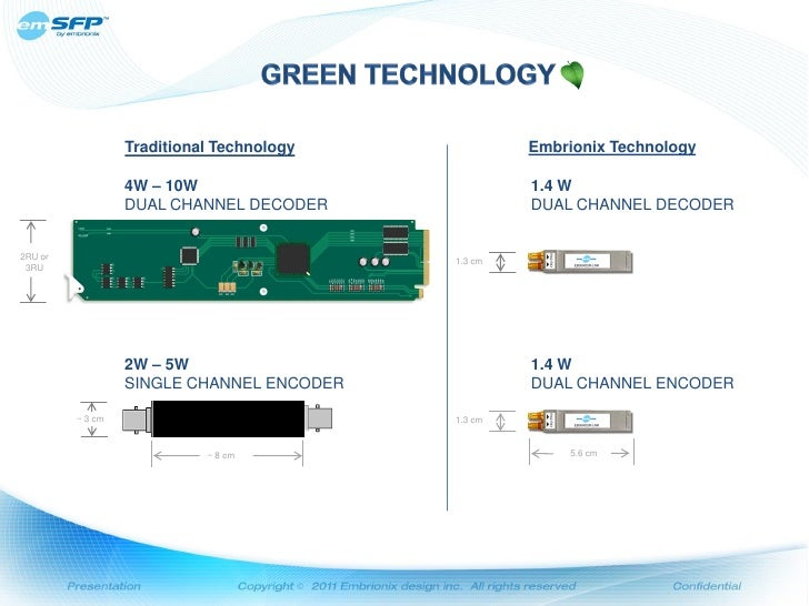 TRADITIONAL CARD BASED SOLUTION WITH   SFP BASED PLATFORMS PROVIDES BOTH              FIXED I/O                FLEXIBILITY...