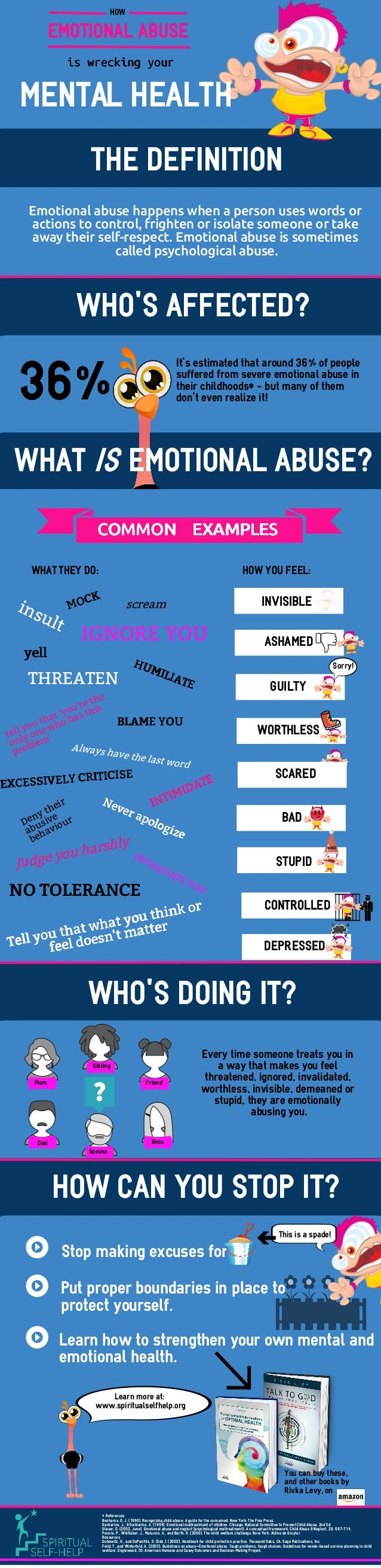 EMOTIONAL ABUSE HOW is wrecking your MENTAL HEALTH THE DEFINITION Emotional abuse happens when a person uses words or acti...
