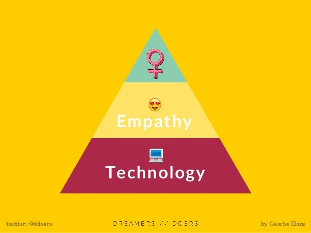 Empathy Technology twitter: @ddoers by Gesche Haas