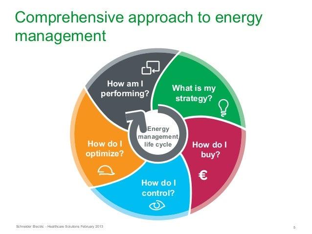 W1LP6 – Monitoring and Modelling UK hospital energy ... |Energy Efficient Hospitals