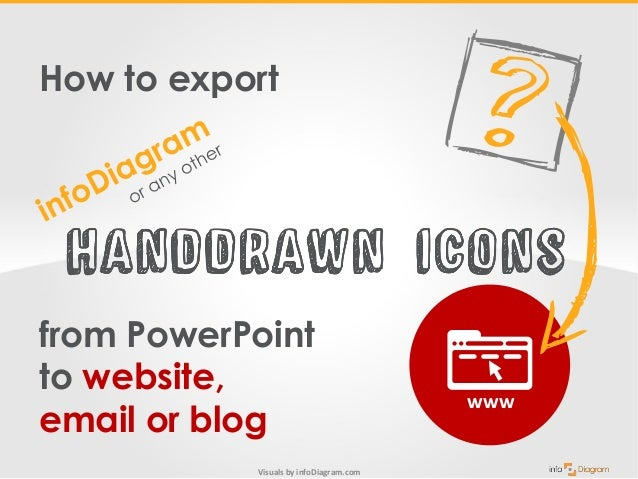 Visuals by infoDiagram.com How to export from PowerPoint to website, email or blog www