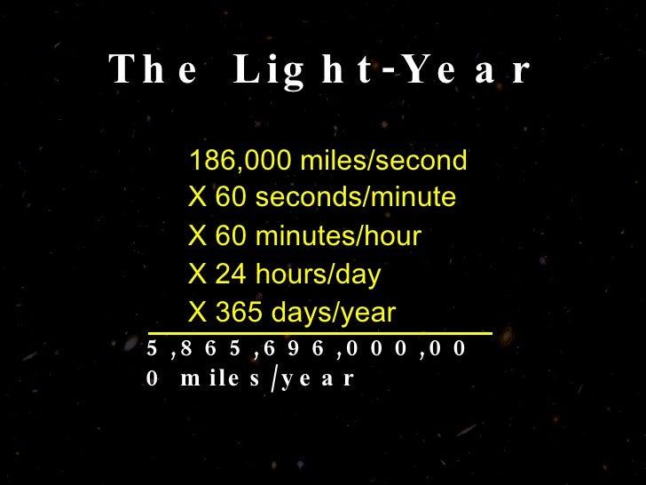 Miles in a lightyear