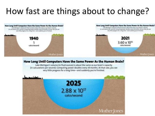 How fast are things about to change?