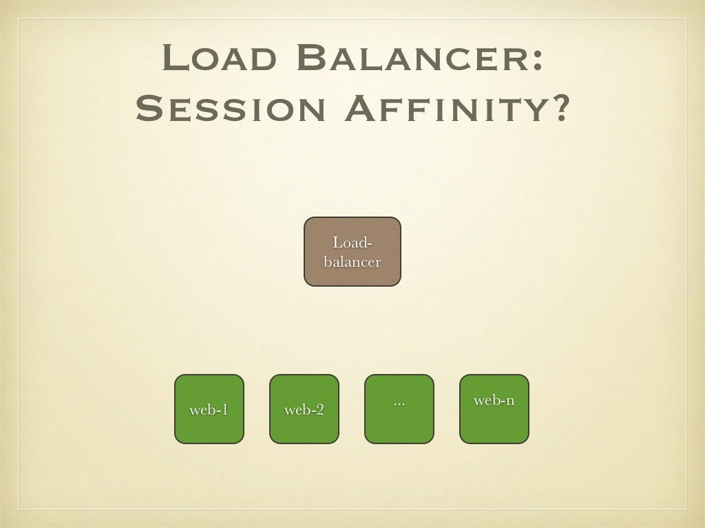 how to detect load balancer