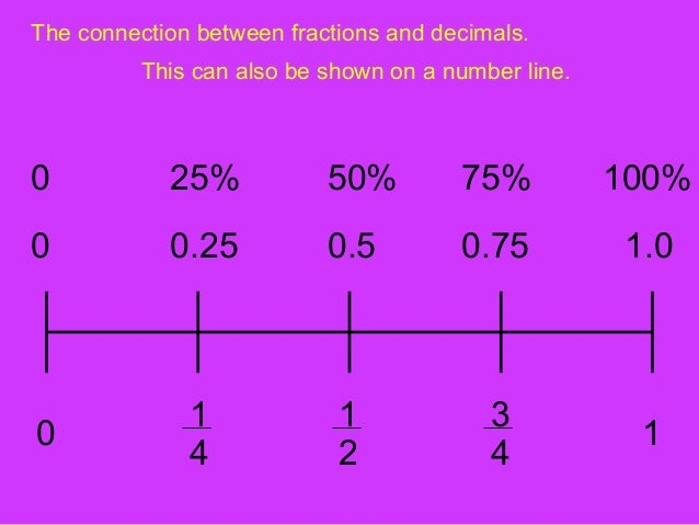 how to add mixed fractions together