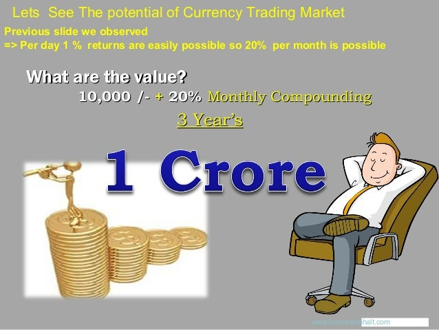 How to invest in forex market in india best online forex expert advisors 2011 forum