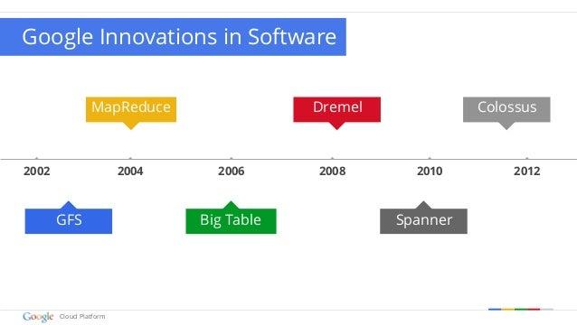 How Google Does Big Data - DevNexus 2014