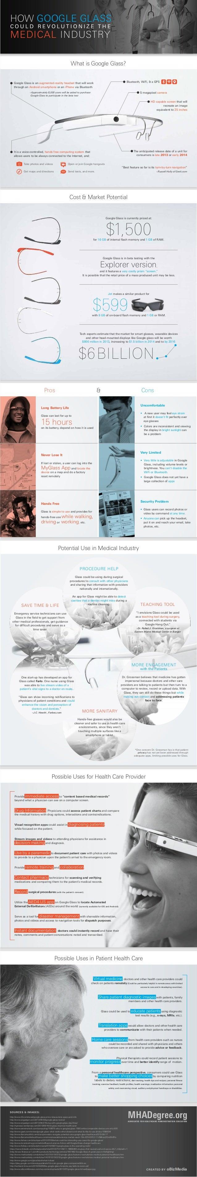 http://www.t3.com/news/google-glass-price-release-date-specs-and-info http://www.engadget.com/2013/04/30/google-glass-revi...