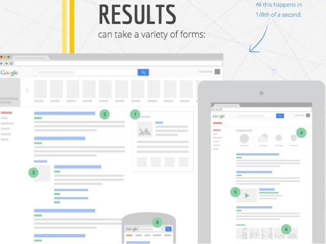 How Google Search Works: Why Crappy Sites Rank Higher Than Mine?