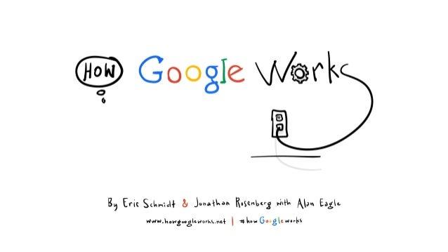 "Google x/ x/êærk  BL,  Eric SçLm-. Ał å:  Johałkan Roser-lwg ""m"" MM Eagh-  vłvlw. `aowgnoåløvłorks. ncł |  1-4 Maw Gough w..."