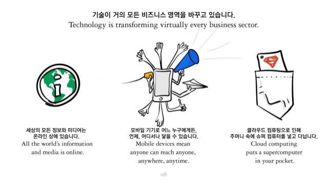 기술이 거의 모든 비즈니스 영역을 바꾸고 있습니다. 세상의 모든 정보와 미디어는 온라인 상에 있습니다. 모바일 기기로 어느 누구에게든, 언제, 어디서나 닿을 수 있습니다. 클라우드 컴퓨팅으로 인해 주머니 속에 슈퍼 컴퓨...