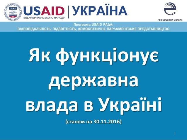 Як функціонує державна влада в Україні (станом на 30.11.2016) 1