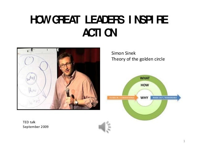 H W G EA LEA ER I N R O R T D S SPI E A TI O C N Simon Sinek Theory of the golden circle  TED talk September 2009  1