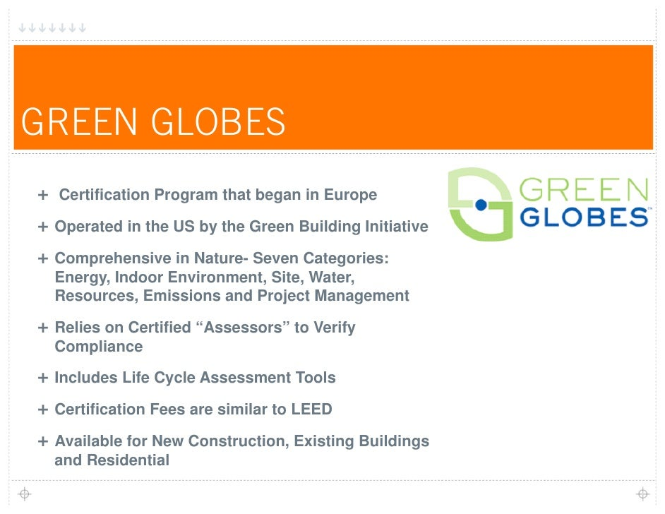 Sustainable Building Professional And Product Certifications