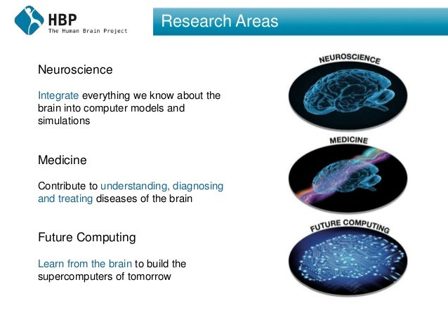 Research Areas Neuroscience Integrate everything we know about the brain into computer models and simulations Medicine Con...