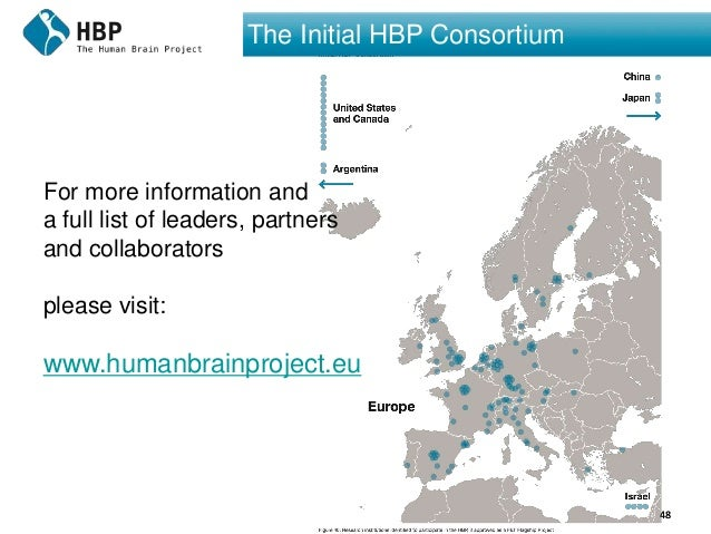 4848 For more information and a full list of leaders, partners and collaborators please visit: www.humanbrainproject.eu Th...