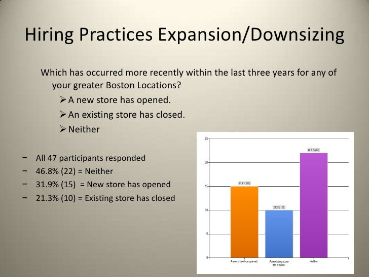 Hiring Practices Expansion/Downsizing     Which has occurred more recently within the last three years for any of      you...