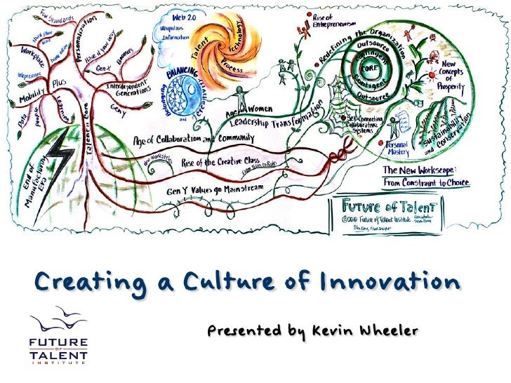 Creating a Culture of Innovation            Presented by Kevin Wheeler