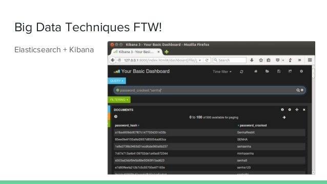 Big Data Techniques FTW! Elasticsearch + Kibana