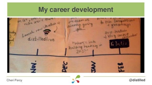 @distilledCheri Percy My career development