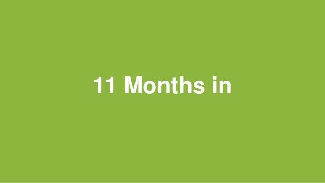11 Months in