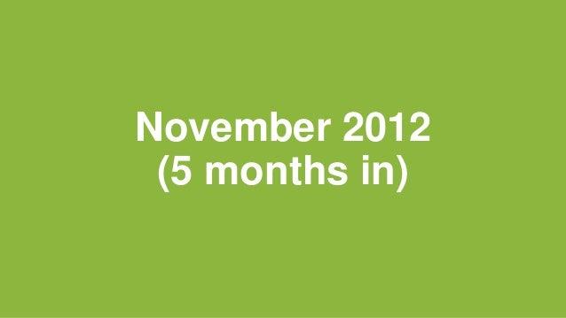 November 2012 (5 months in)