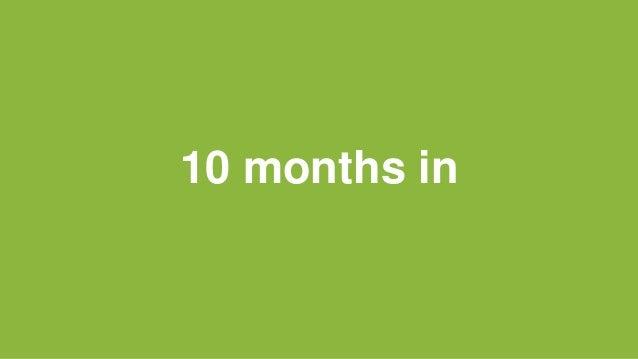 10 months in