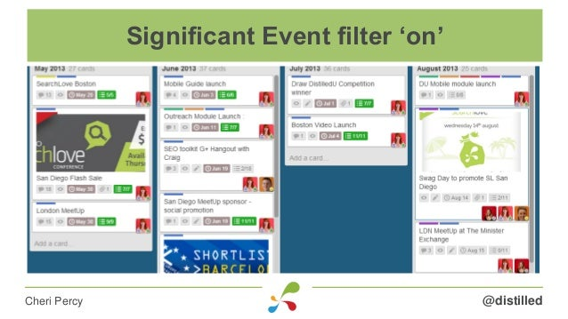 @distilledCheri Percy Significant Event filter 'on'
