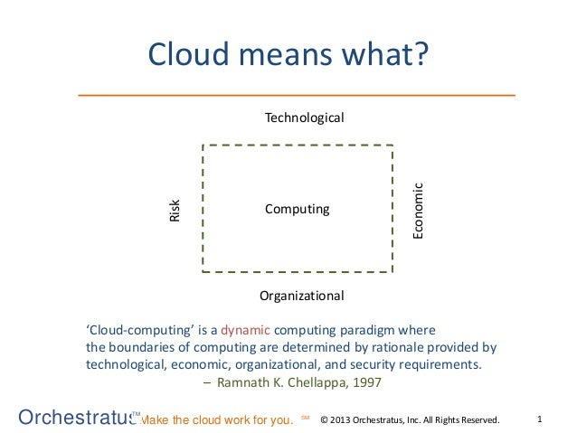 How I learned to stop worrying and love the cloud Slide 2