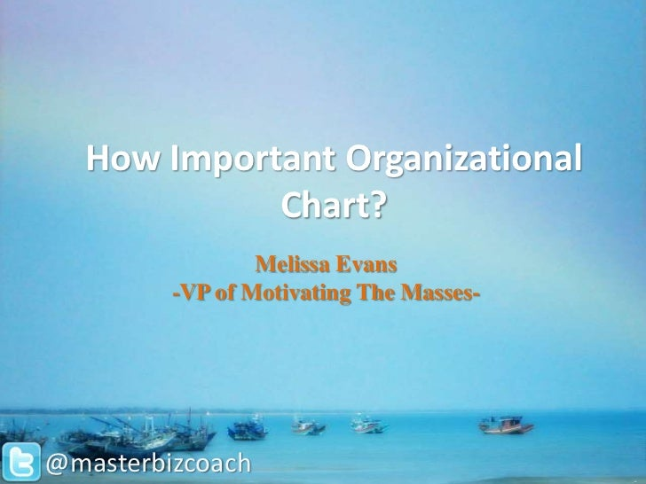 How Important Organizational            Chart?                 Melissa Evans         -VP of Motivating The Masses-@masterb...