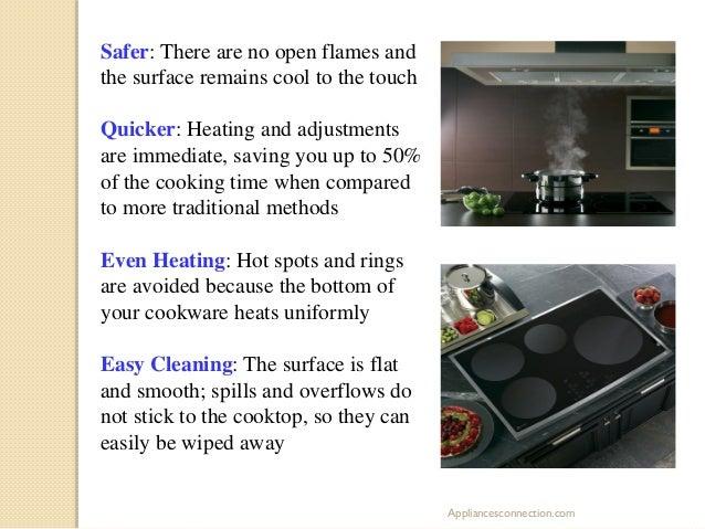 Appliancesconnection.com; 8.