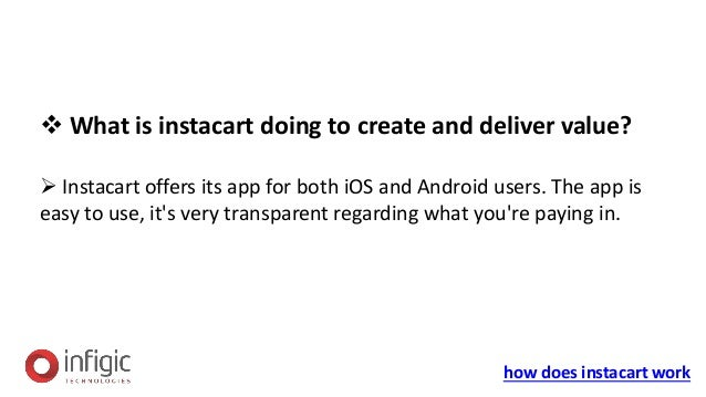 How does Instacart Works