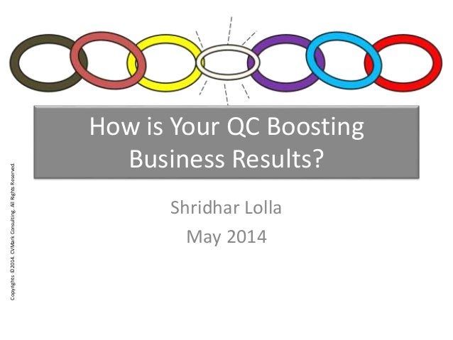 Copyrights ©2014. CVMark Consulting. All Rights Reserved.  How is Your QC Boosting  Business Results?  Shridhar Lolla  May...